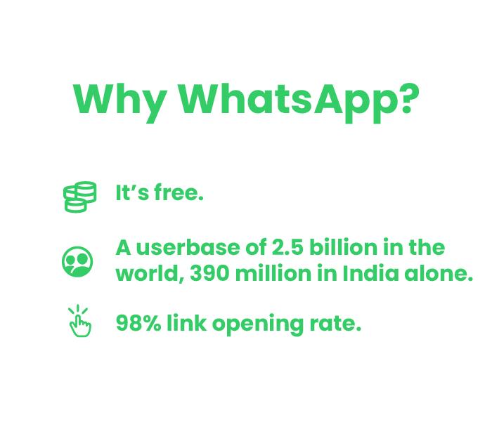 Why Whatsapp